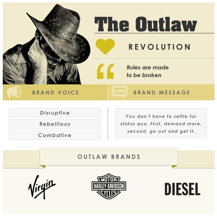 12. the outlaw brand archetype