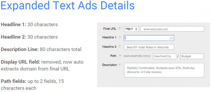 Expanded Text Ad details