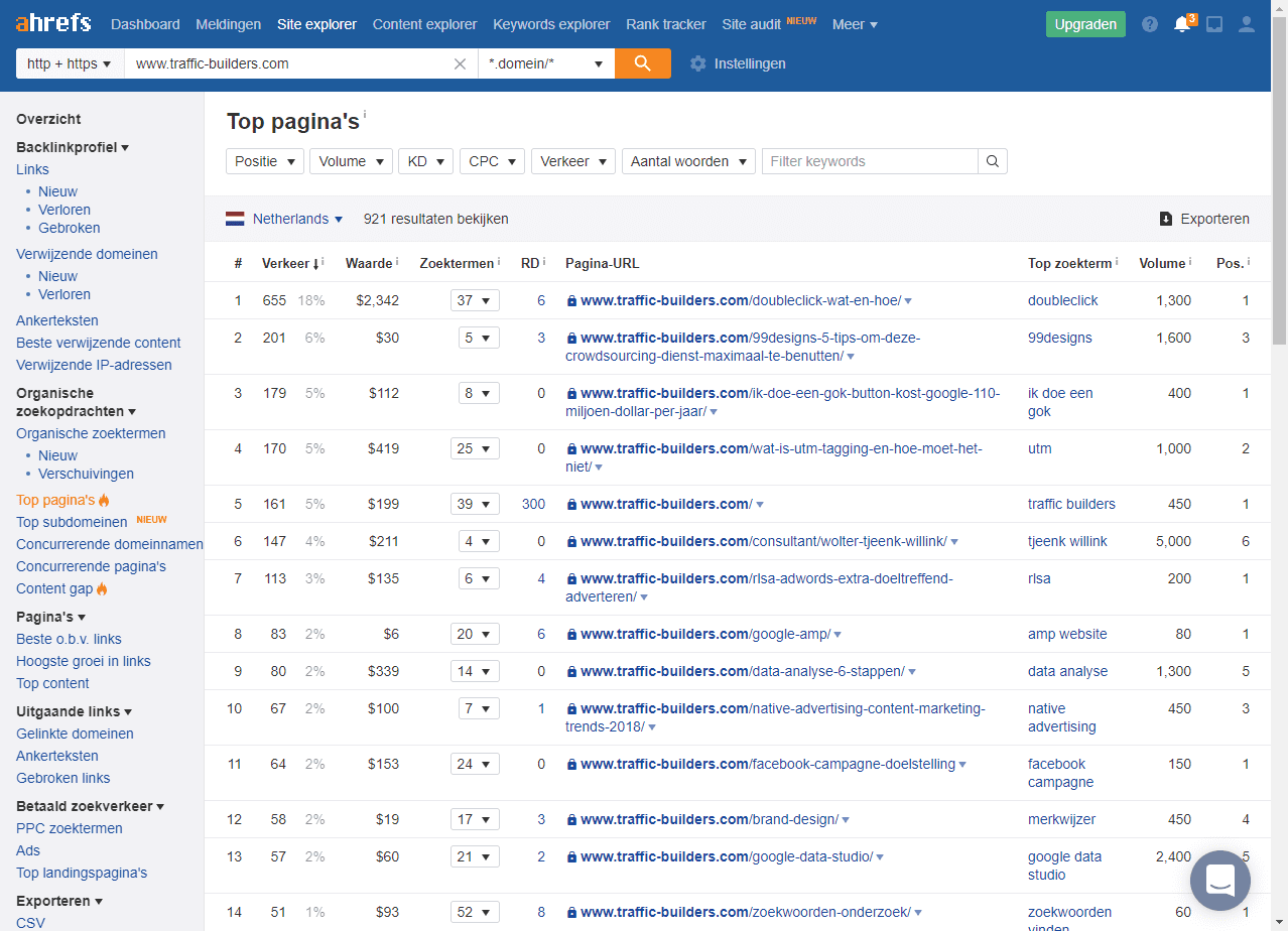 SEO tool review ahrefs screenshot site explorer top pages