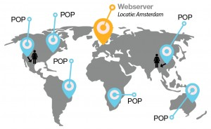 Content Delivery Network Worldmap